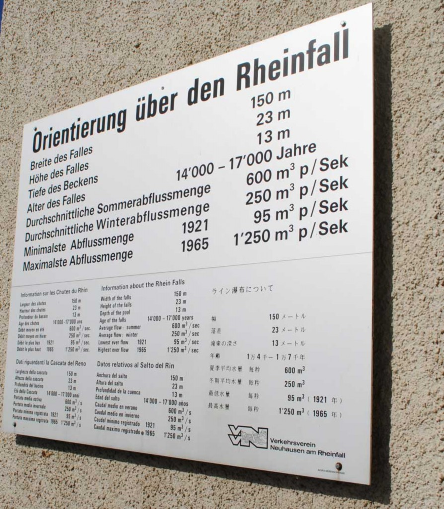 Rheinfallinformationen
